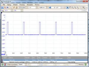 Przebieg sygnału PWM 1.5/20 ms wytworzonego przy pomocy metody MS