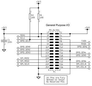 Schemat głównej listwy GPIO
