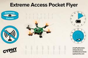 Lepsza jakoś obrazu z drona, który może latać dłużej