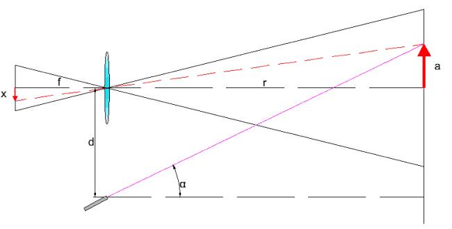 triangulacja_4