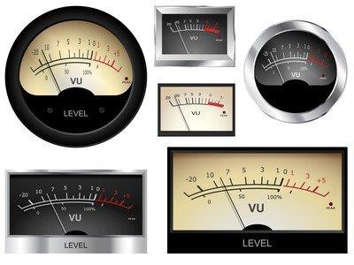 Wskaźniki analogowe.