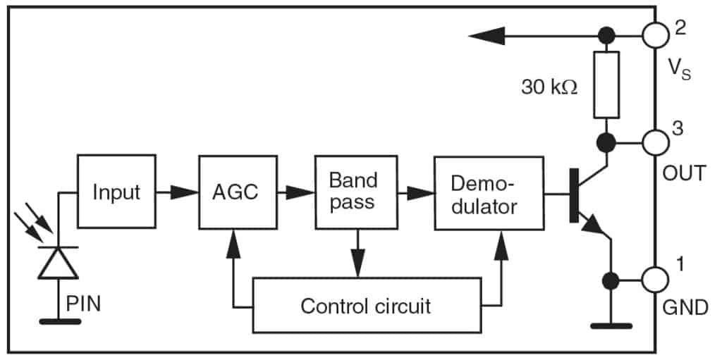 Schemat blokowy układu TSOP31236