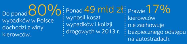 Intel_samochody2