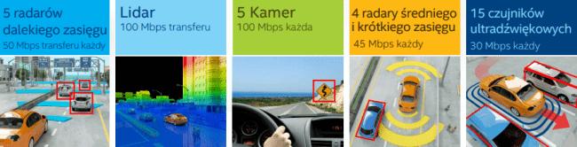 Intel_samochody5