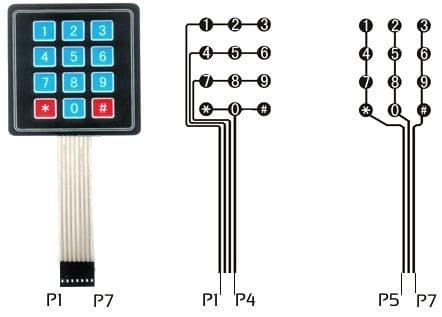 Wyprowadzenia pinów klawiatury. Źródło: materiały producenta.