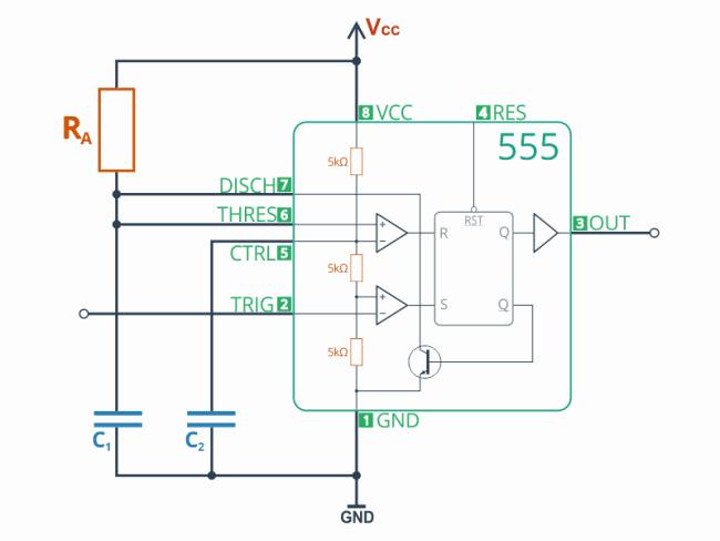 Monostabilna konfiguracja NE555.