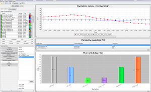 Wizualizacja danych dzięki STM Studio.