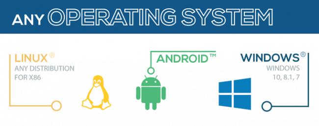 Wspierane systemy operacyjne