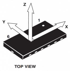 Umiejscowienie osi w układzie LSM303DLHC