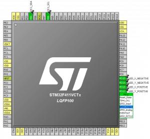 Konfiguracja pinów w STMCubeMX