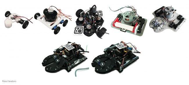 Rodzaje robotów użytych w projekcie.
