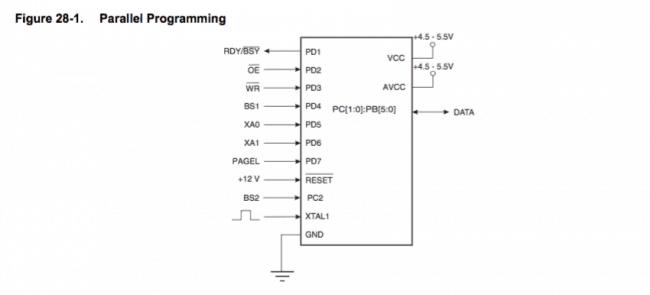 Podłączenie mikrokontrolera do programatora równoległego.