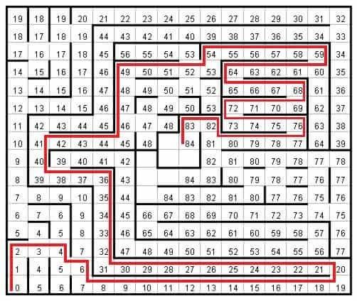 Rys. 5. Wyznaczanie najkrótszej (długość znalezionej trasy = 84).