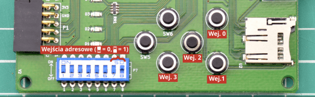 Opis przycisków używanych do testu multipleksera.