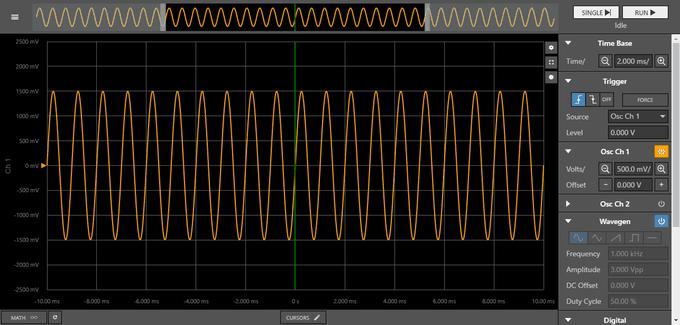 Widok WaveForms Live w roli oscyloskopu IoT.
