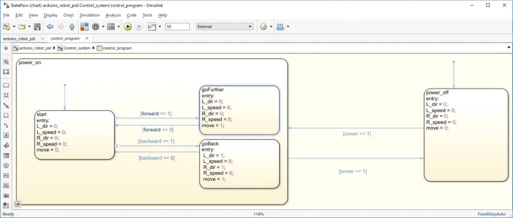 . Układ logiczny decydujący o ruchu robota został wykonany z wykorzystaniem Stateflow.