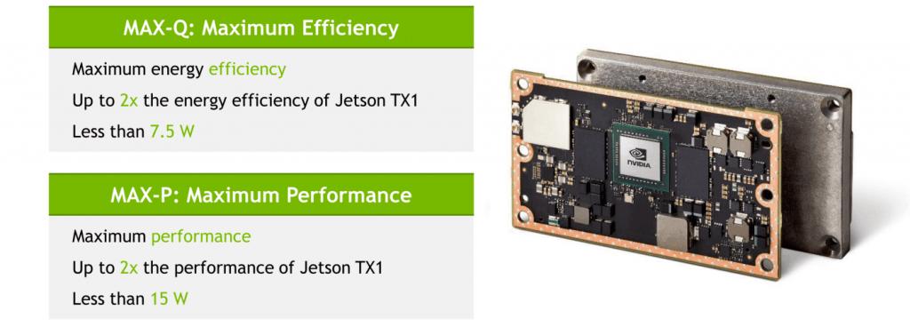 Tryby pracy Nvidia Jetson TX2, pobór energii.