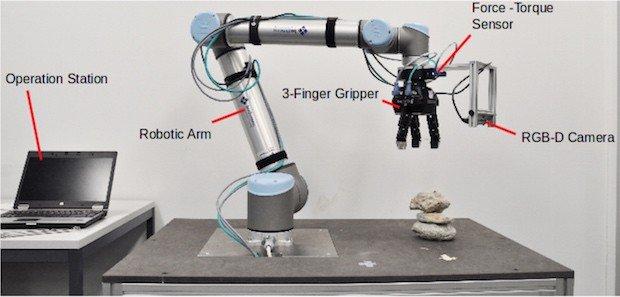 Części urządzenia: ramię UR10, chwytak Robotiqo 3 palcach, czujnik siły i momentu oraz kamera.