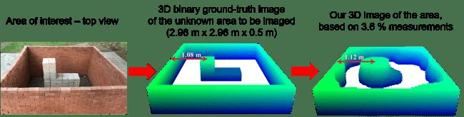 Wnętrze budynku: widok z góry, obraz oparty na rzeczywistościi obraz otrzymany dzięki pomiarom Wi-Fi.