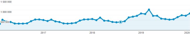 Ponad 25 milionów odsłon na serwerze LH.pl