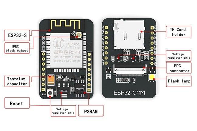 Główna płytka modułu ESP32-CAM