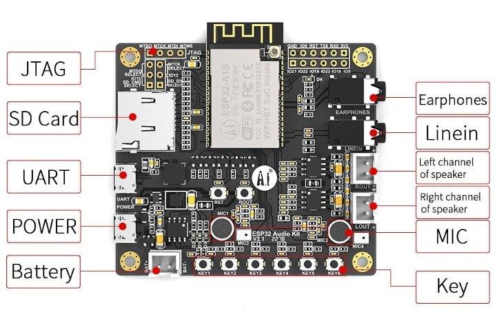 Podstawowe peryferia ESP-A1S Audio Development Kit