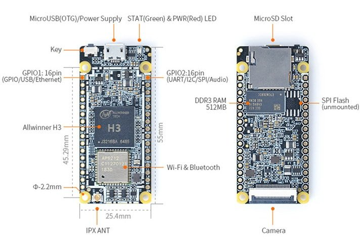 Peryferia modułu komputera NanoPi Duo2