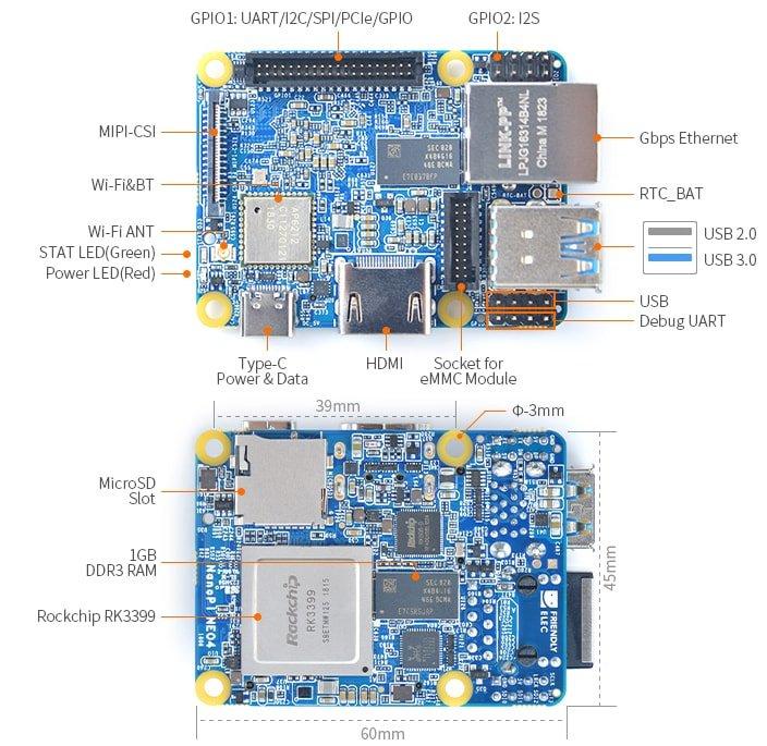 Podstawowe peryferia NanoPi Neo4