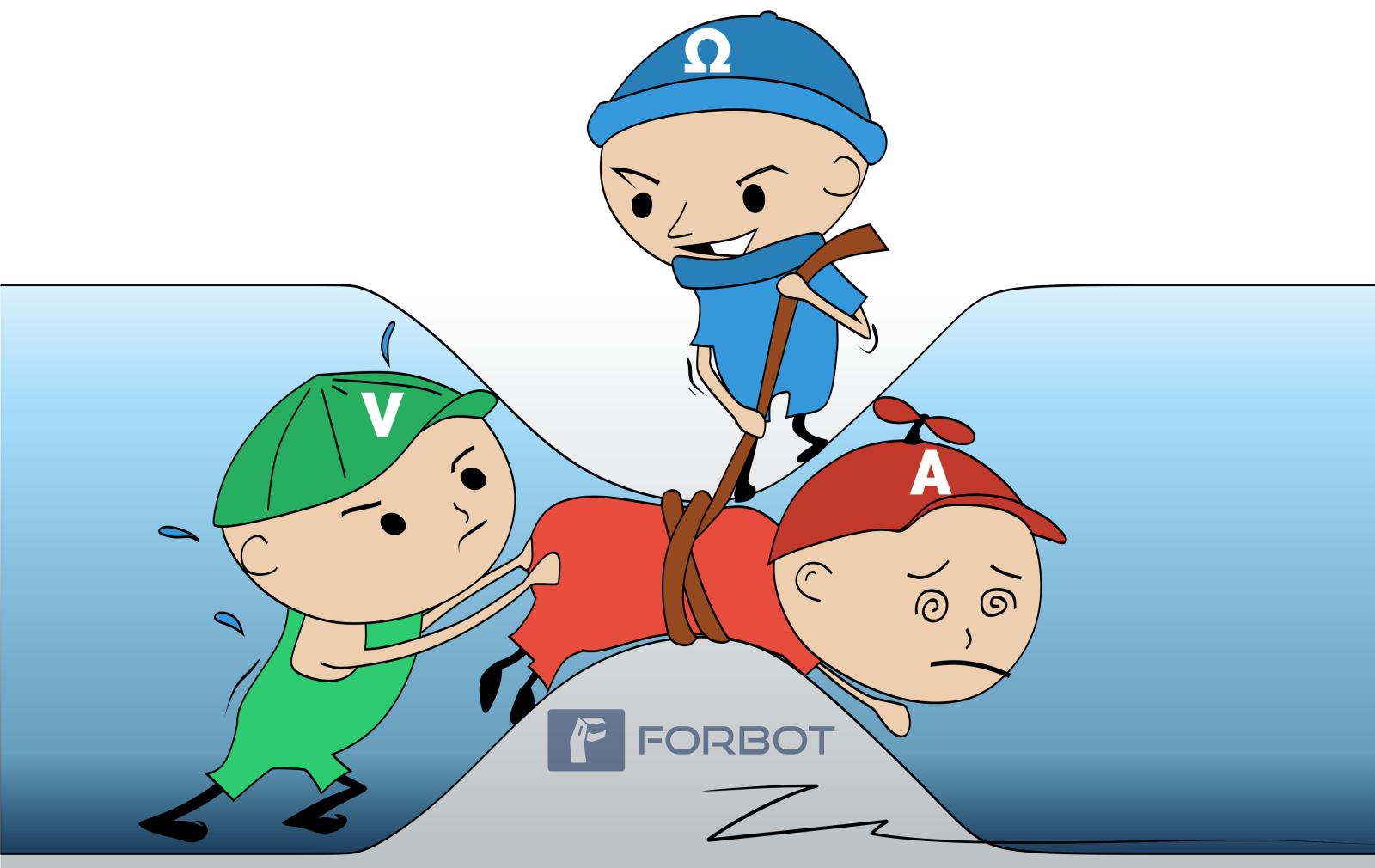 Humorystyczna ilustracjaprądu płynącego w obwodzie