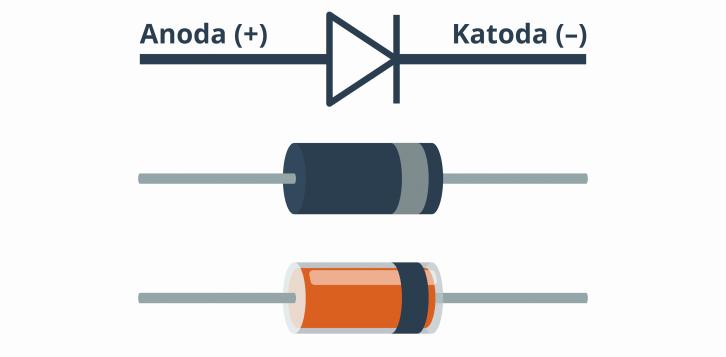 Symbol diody prostowniczej oraz przykładowy wygląd elementów