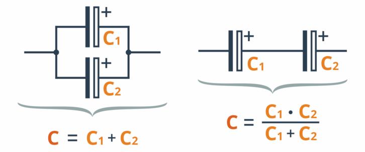 Łączenie szeregowe i równoległe kondensatorów