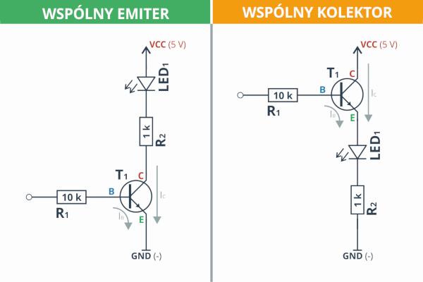 Przykładowe podłączanie obciążenia do kolektora lub emitera tranzystora
