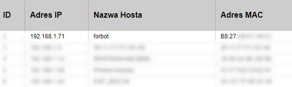 Zaktualizowana nazwa hostname