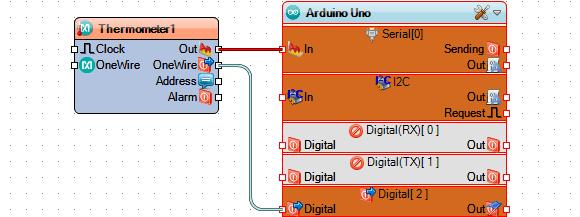 Połączenie czujnika DS18B20 do Arduino z wyprowadzeniem pomiarów na UART