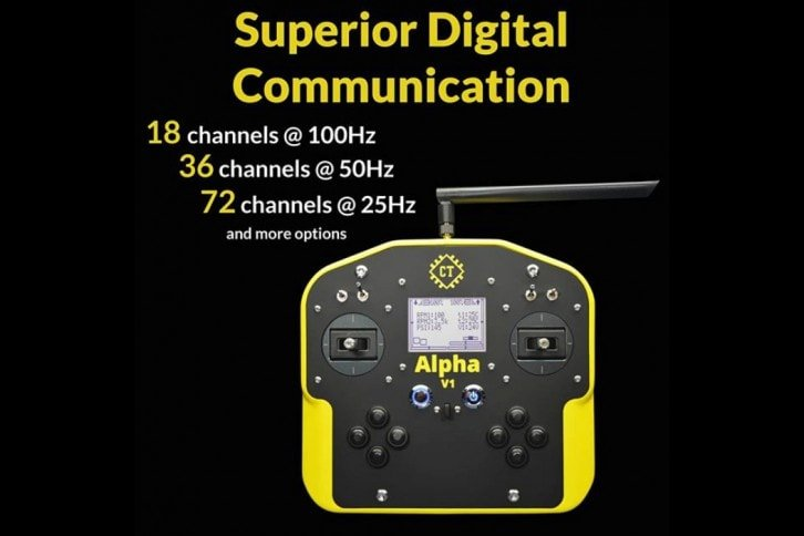 Dostępne konfiguracje kanałów i częstotliwości