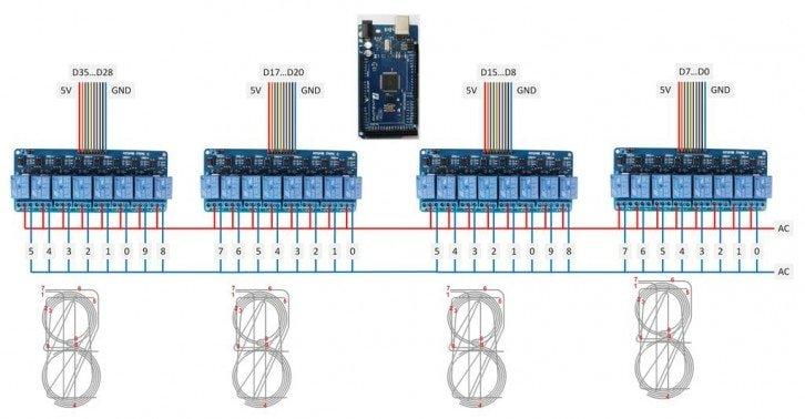 Wersja z wykorzystaniem przekaźników i Arduino Mega