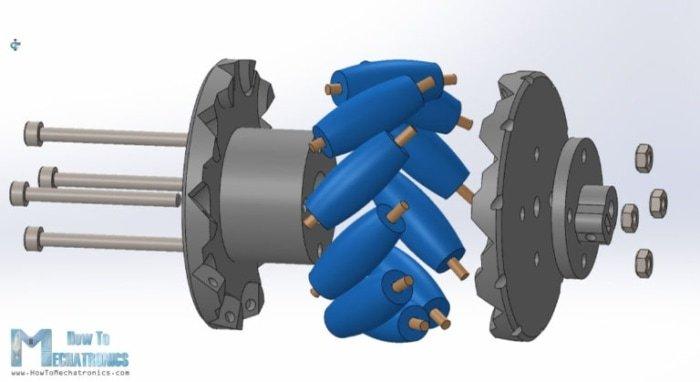 Konstrukcja koła typu mecanum