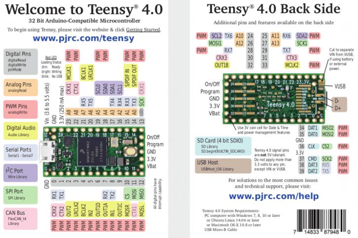 Opis wyprowadzeń na górnej i dolnej stronie płytki Teensy 4.0