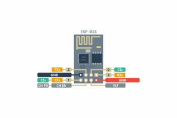 Pinout ESP8266 - moduł ESP-12E