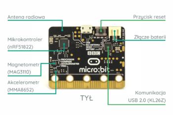 Opis płytki micro:bit 1.3 – widok od tyłu
