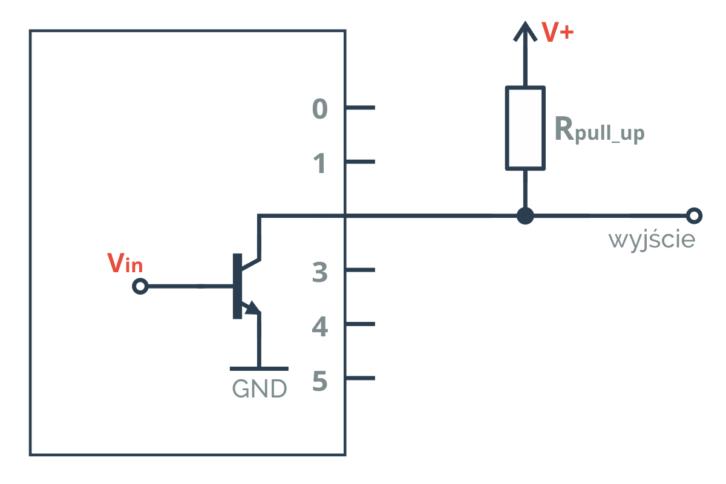 Rezystor podciągający przy układzie z wyjściem typu otwarty kolektor