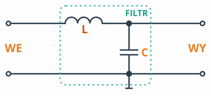 Filtr LC - podstawowy schemat