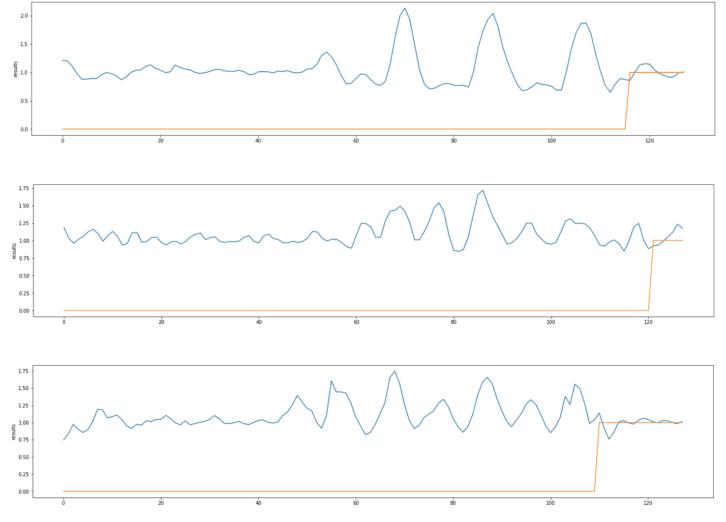 Zebrane dane – moment wciśnięcia przycisku