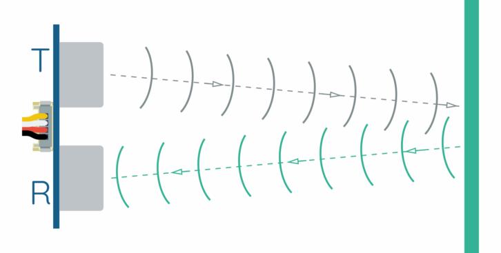 Uproszczona zasada działania czujnika ultradźwiękowego