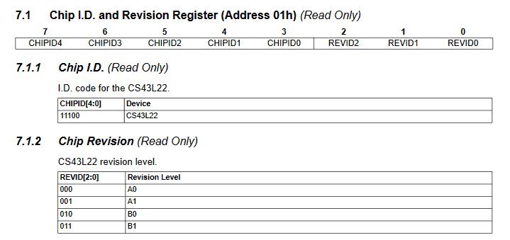 Rejestr zawierający chip ID