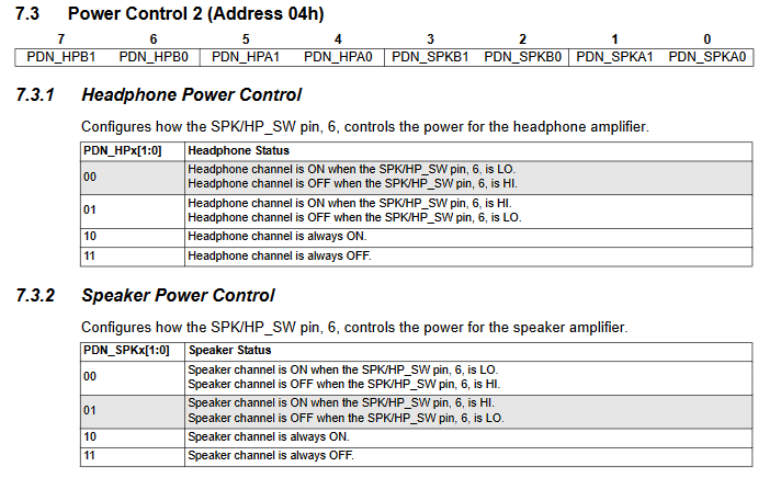 Rejestr 0x04 – Power Control 2