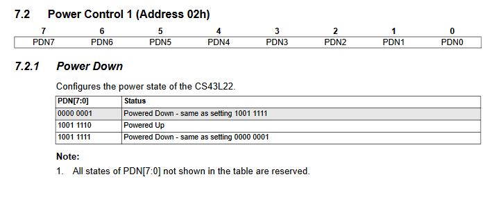 Rejestr 0x02 – Power Control 1