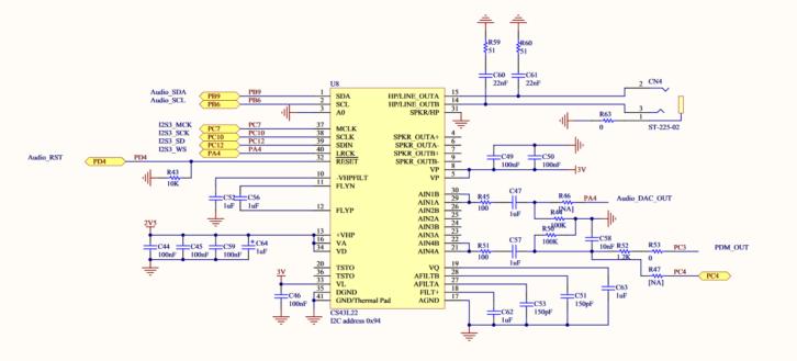 Fragment schematu płytki Discovery z układem audio