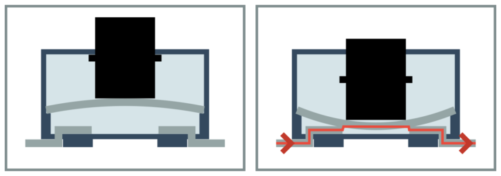 Sprężysta blaszka wewnątrz przycisku