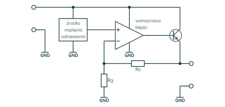 Schemat blokowy przykładowego zasilacza stabilizowanego
